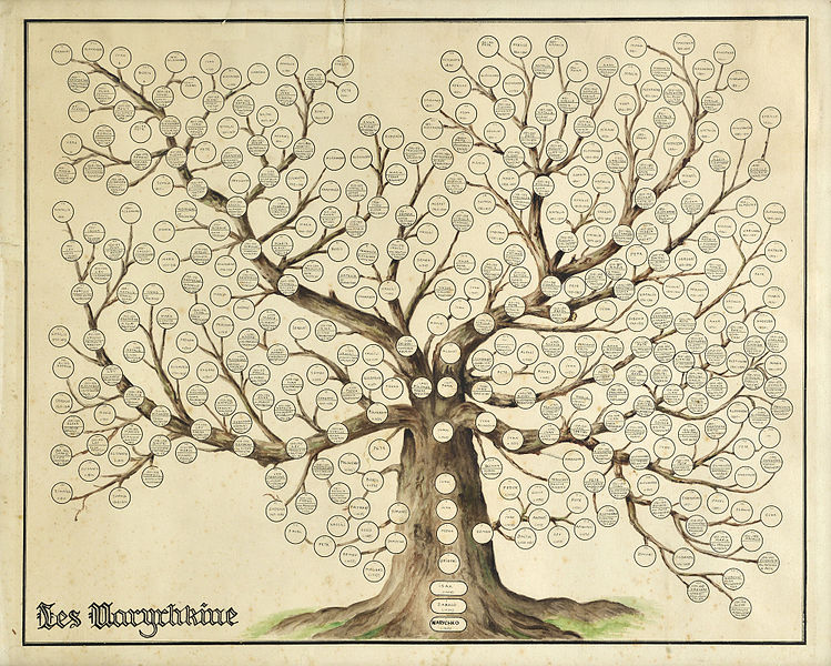 research family trees online for money