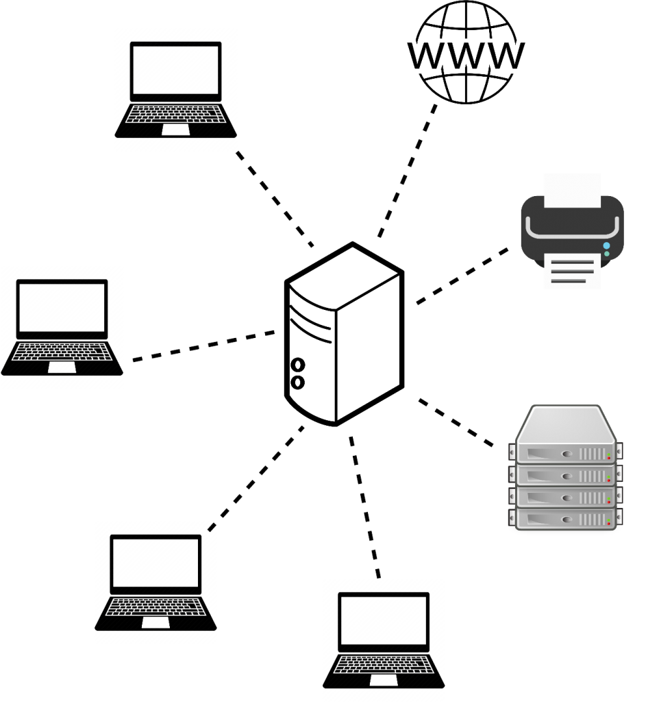 free cloud storage originated with LAN servers
