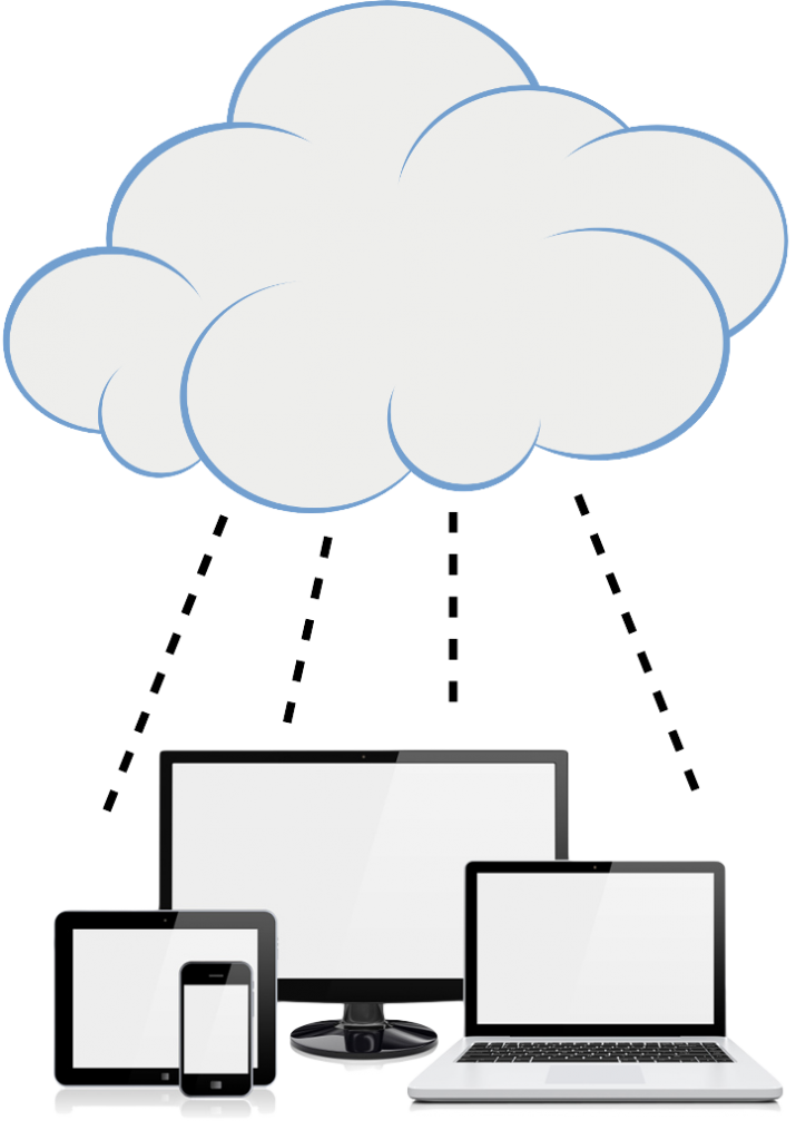 the best cloud storage is essentially device independent
