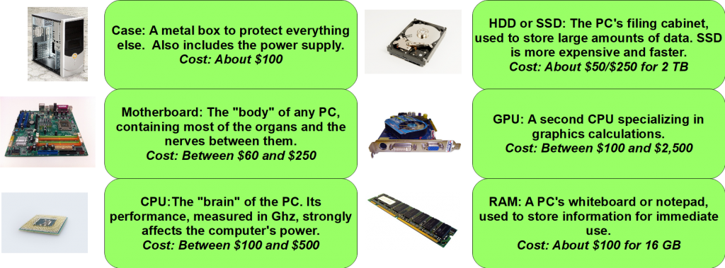 build or buy a pc hardware